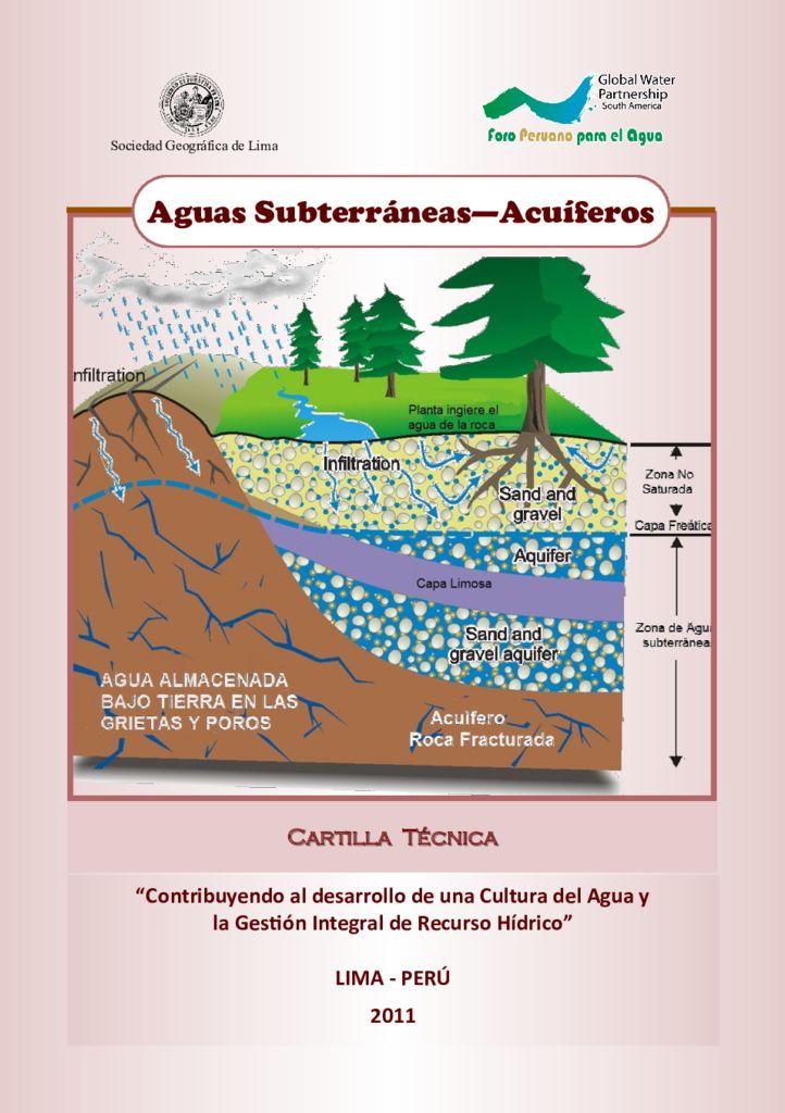 2011. Aguas subterráneas – acuíferos. GWP